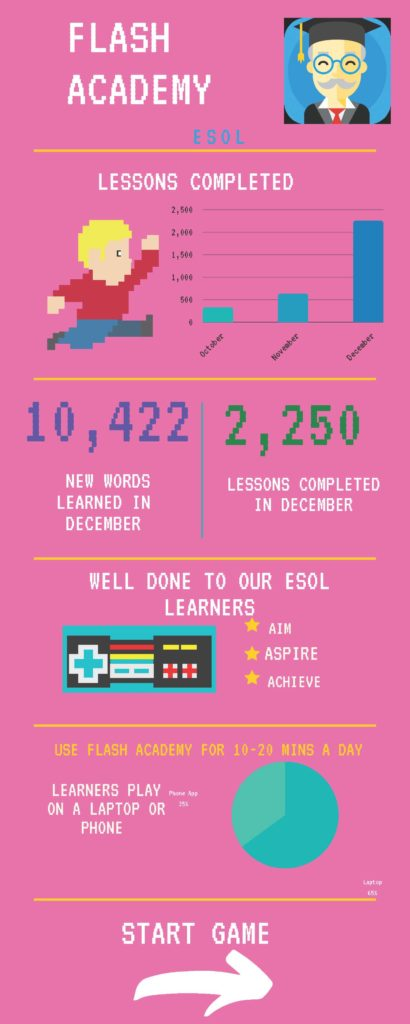Picture of Flash Academy stats for  Sutton Virtual School - infographic
